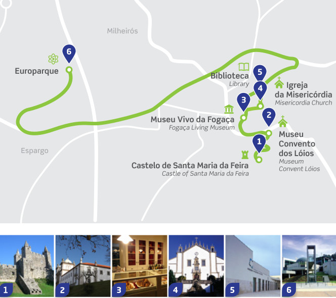 Circuito Cidade